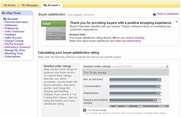Ebay Seller Dashboard Buyer Satisfaction Is Missing Thebrewsnews