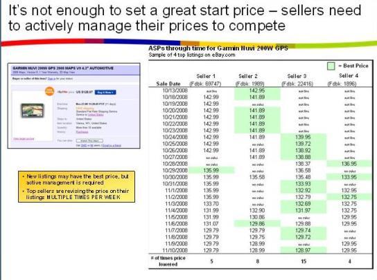 tbnwebinarpricing